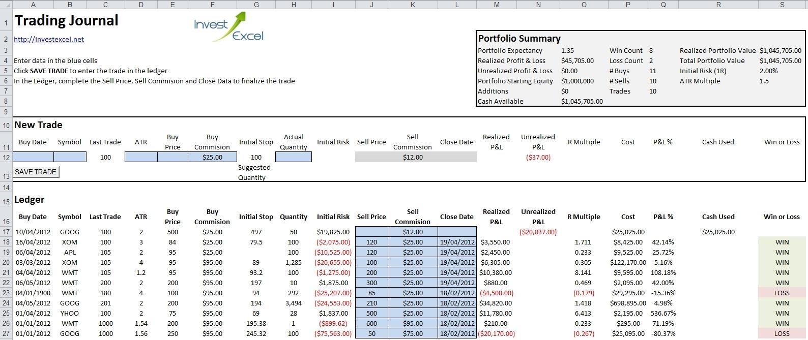 Trading P&l Spreadsheet | Onlyagame Inside Option Trading With Option Trading Spreadsheet