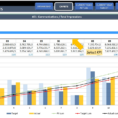 Training Dashboard Template Manufacturing Kpi Dashboard Excel Kpi For Kpi Spreadsheet Excel