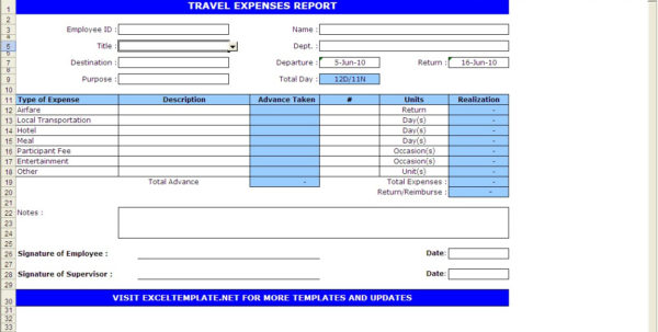 Travel Expenses Report | Excel Templates Intended For Business Expense Tracker Excel Template