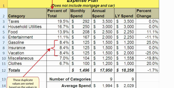 Truck Driver Expense Spreadsheet Truck Driver Expense Sheet Awesome Within Truck Driver Expense Spreadsheet Truck Driver Expense Spreadsheet Spreadsheet Software