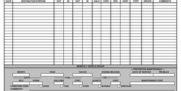 Truck Maintenance Spreadsheet And Maintenance Schedule Log Intended For Auto Maintenance Spreadsheet