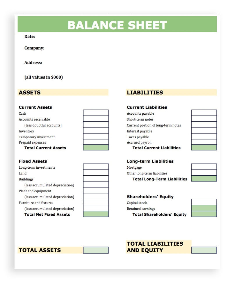 Trucking Business Expenses Spreadsheet | Wolfskinmall To Lawn Care In Lawn Care Business Expenses Spreadsheet