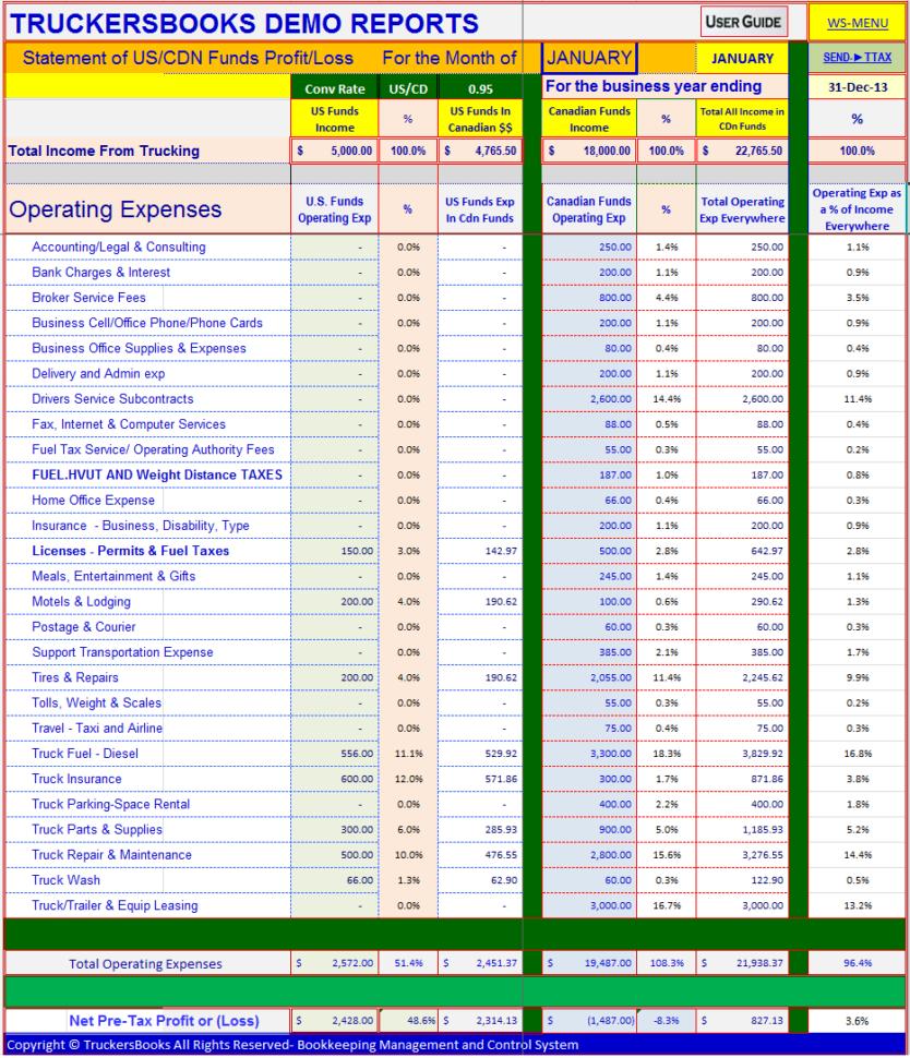 Trucking Expenses Spreadsheet | Papillon Northwan And Trucking Expenses Spreadsheet
