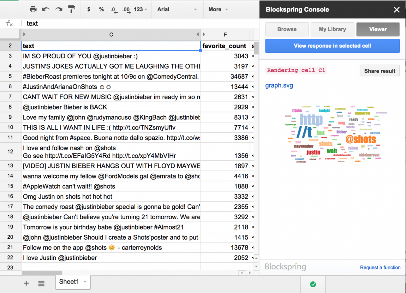 Turn Twitter Into Spreadsheet Blockspring Example Of Cloud Overview In Spreadsheet Cloud
