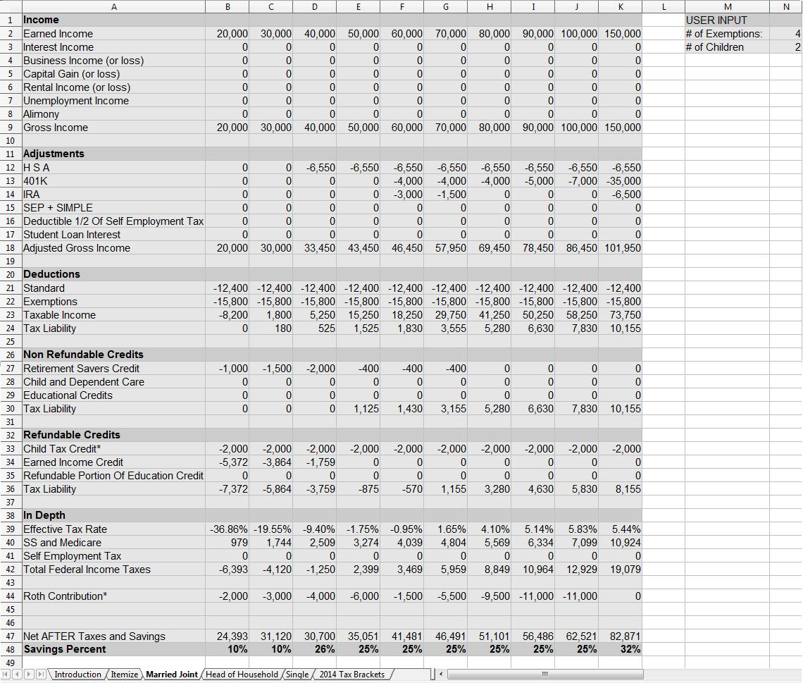 Updated Financial Planning Spreadsheets  Action Economics Intended For Tax Spreadsheets