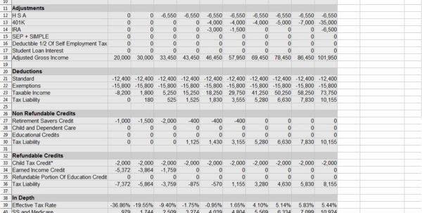Updated Financial Planning Spreadsheets  Action Economics With Spreadsheet For Taxes