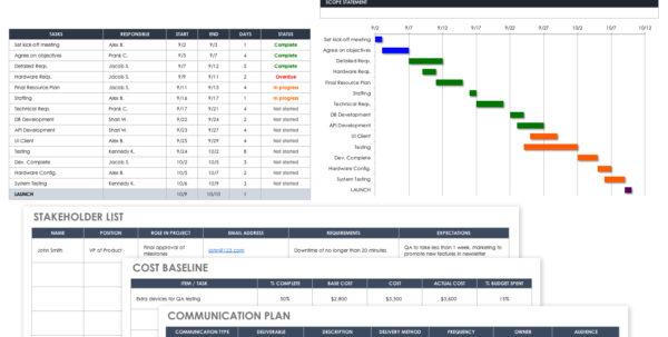 Use This Free Gantt Chart Excel Template Throughout Gantt Chart Spreadsheet
