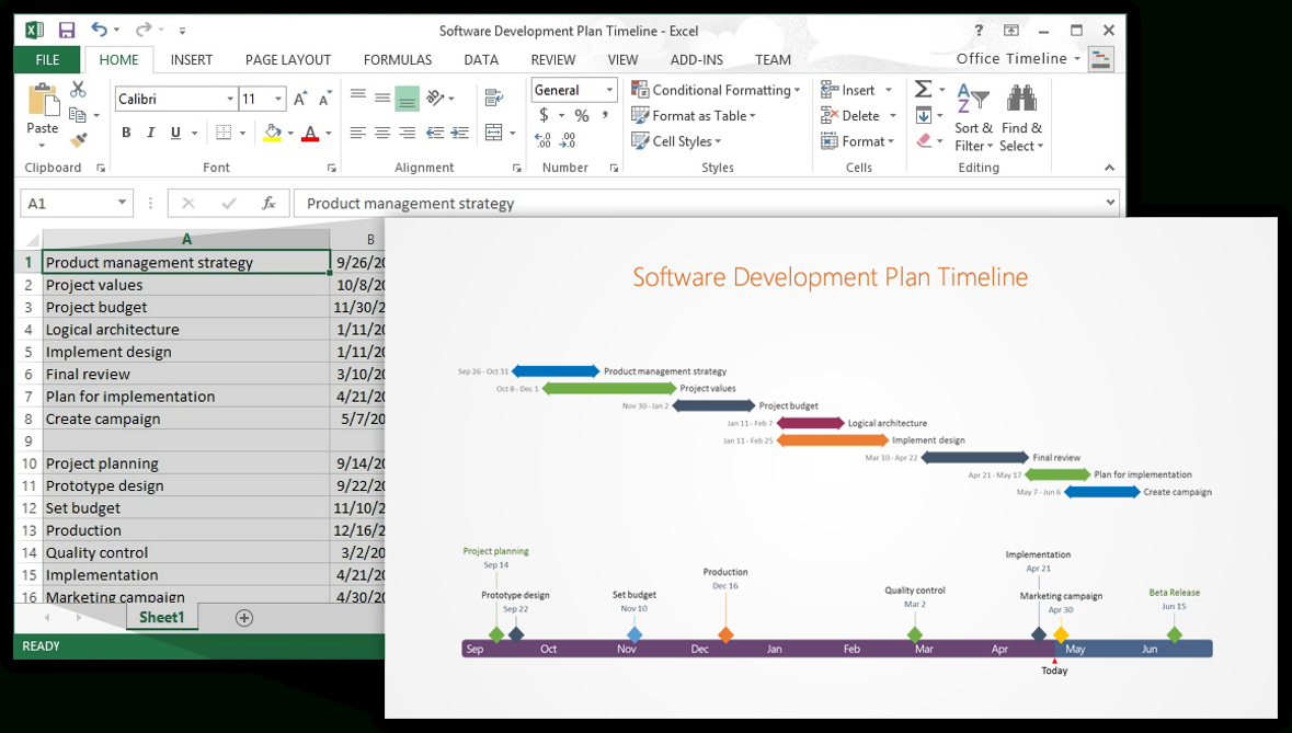 Using Excel For Project Management Within Project Timeline Excel Template