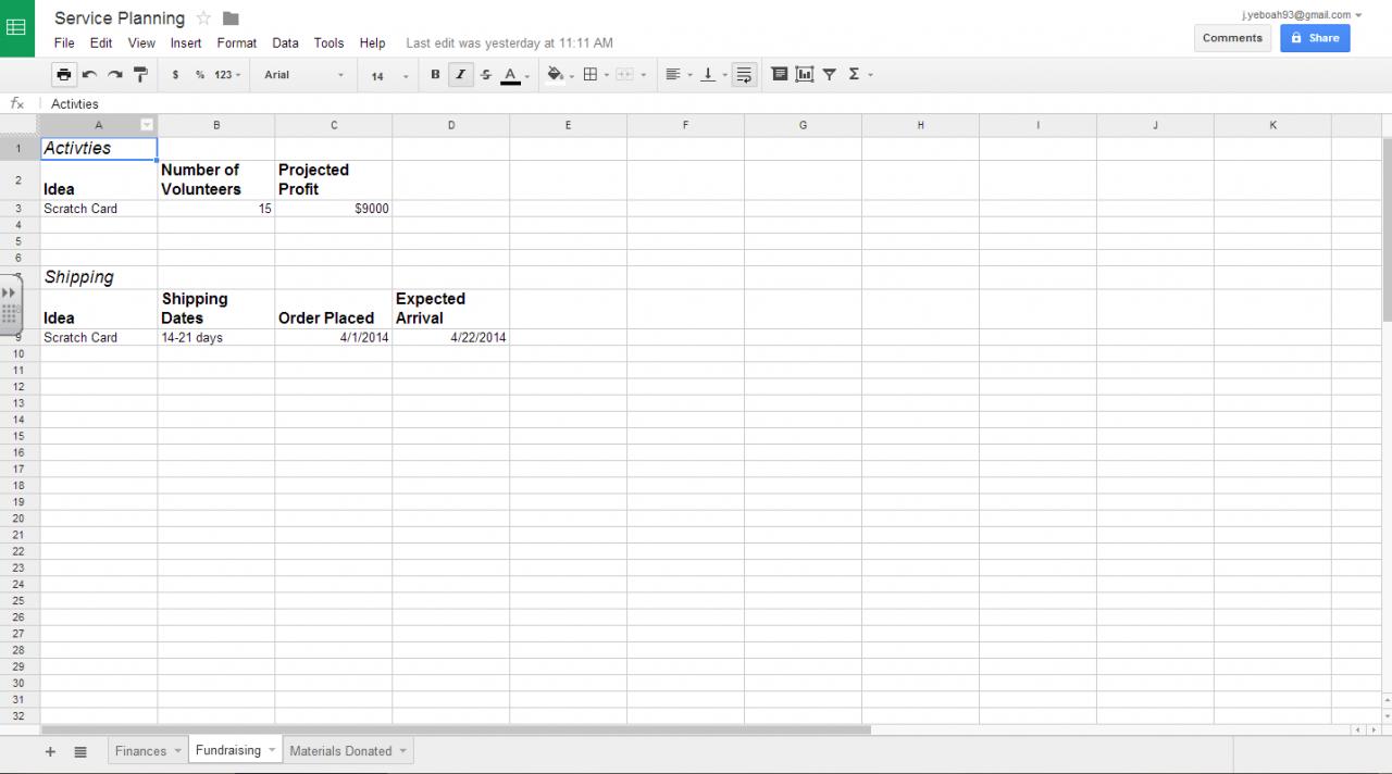 Vorgehensweise Bei Der Initialplanung Für Servicearbeiten Mit Google Intended For Spreadsheet.com