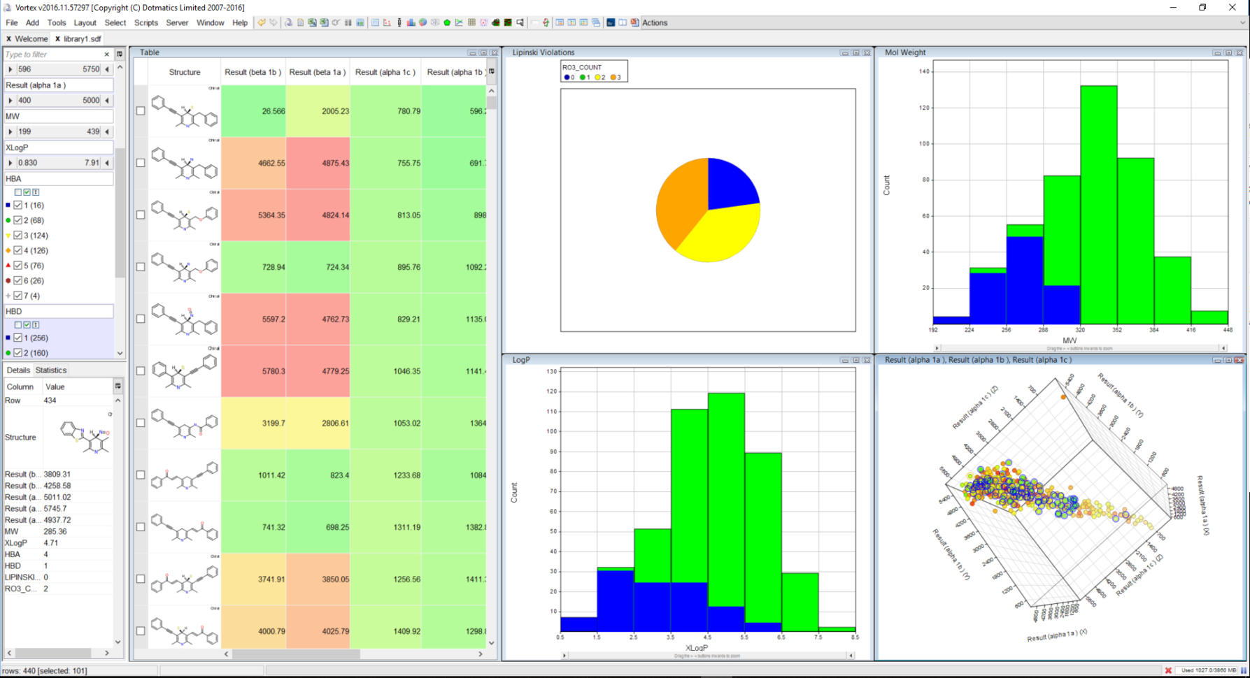 Vortex | Dotmatics With Data Analysis Spreadsheet
