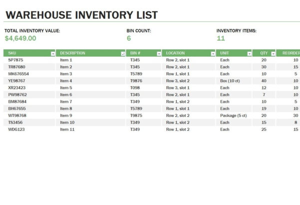 Warehouse Inventory | Warehouse Inventory Template As Well As For Warehouse Inventory Management Excel Templates
