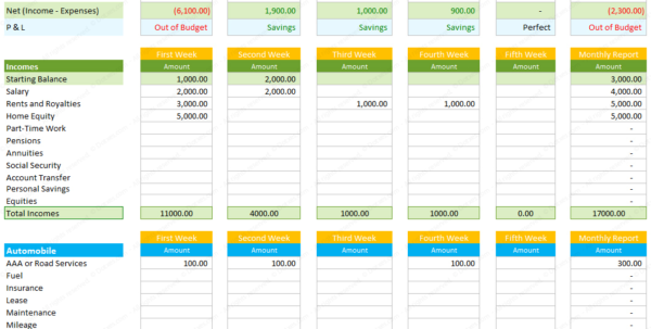 Weekly Budget Planner Template (Spreadsheet)   Dotxes With Budget Plan Spreadsheet