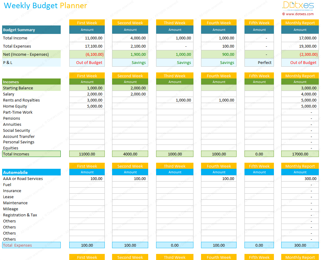 Weekly Budget Planner Template (Spreadsheet)   Dotxes With Spreadsheet Budget Planner