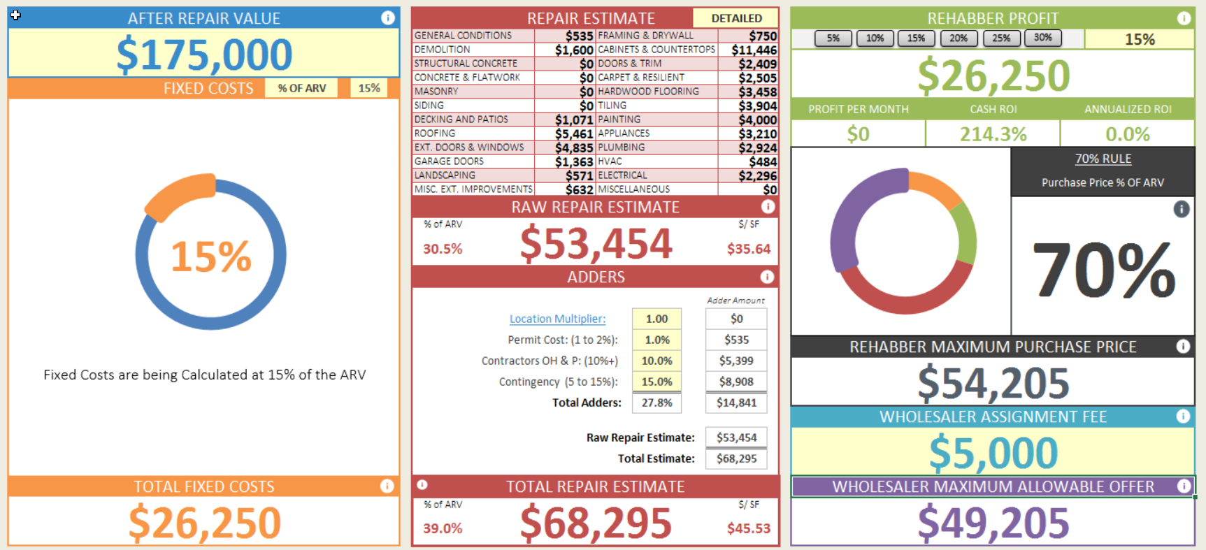 Wholesale Calculator   House Flipping Spreadsheet To Property Flipping Spreadsheet