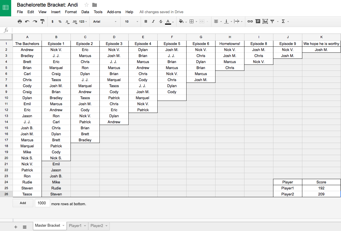 Will You Accept This Spreadsheet? – Daniella Devera – Medium With Spreadsheet.com