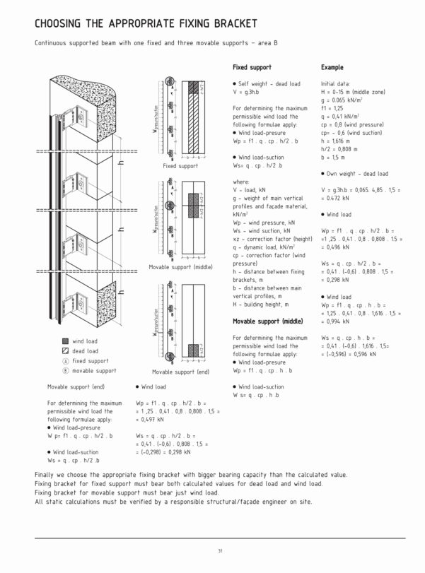 Wind Load Spreadsheet Beautiful Wind Load Calculation Excel Sheet To Formwork Design Spreadsheet
