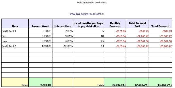 Worksheet. Debt Worksheet. Grass Fedjp Worksheet Study Site With Inside Debt Reduction Spreadsheet