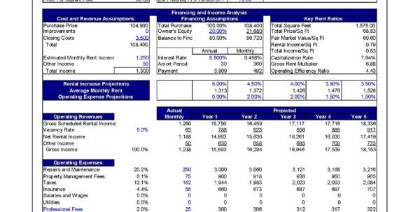 Worksheet. Rental Income Worksheet. Grass Fedjp Worksheet Study Site With Investment Property Analysis Spreadsheet