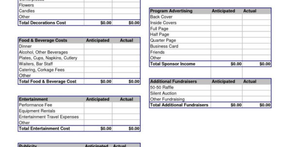 Yearly Budget Template Excel Free Free Downloads Business Budget Throughout Small Business Budget Template Free Download