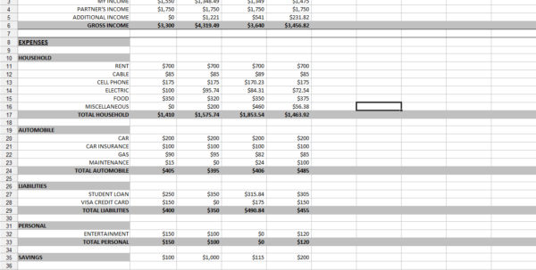 Yearlybudgetsample List Of Annual Budget Spreadsheet   Resourcesaver Throughout Small Business Annual Budget Template