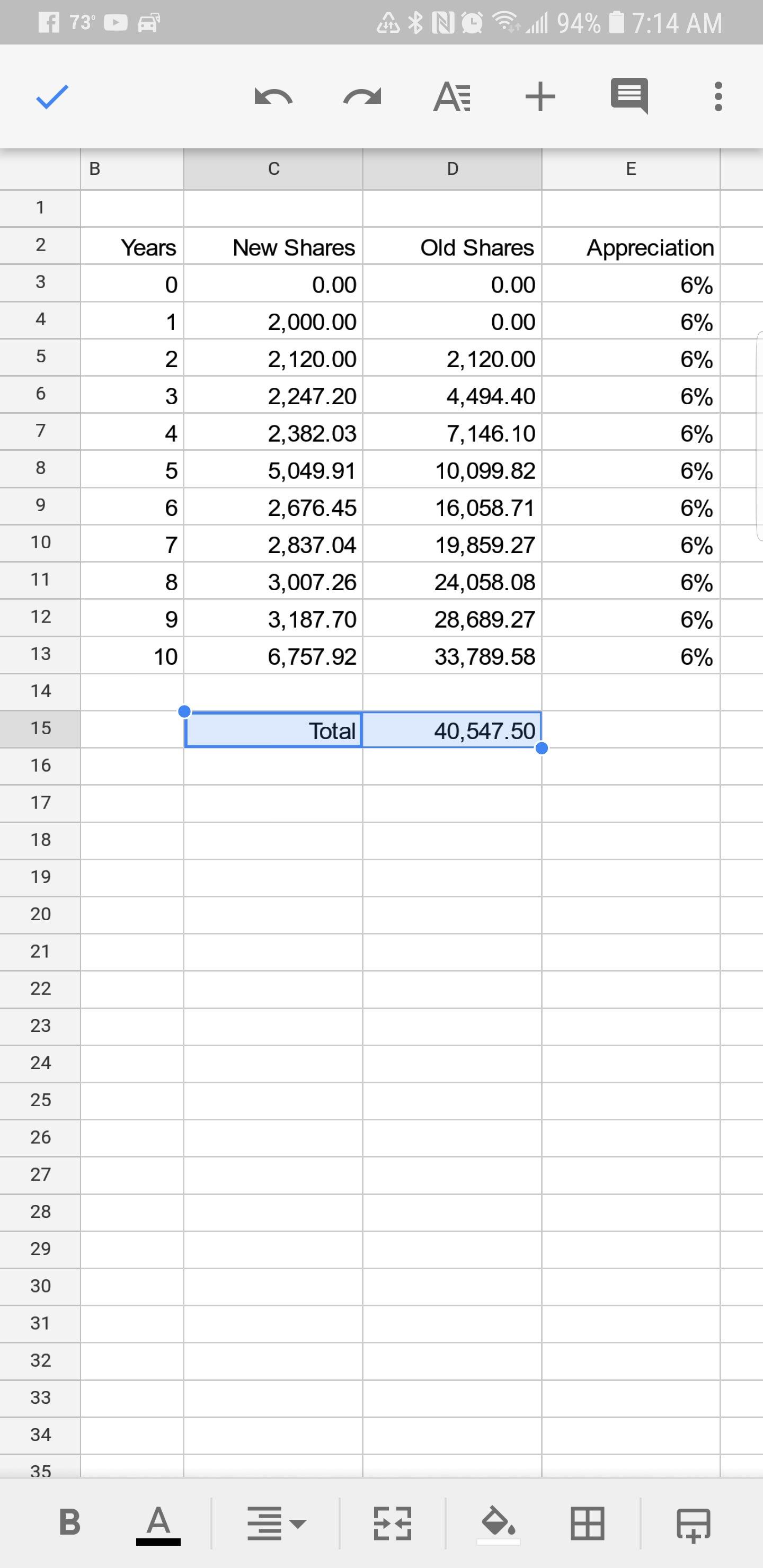 10 Minute Millionaire Spreadsheet Inside Amazon Eliminates Monthly Bonuses And Stock Grants After Minimum