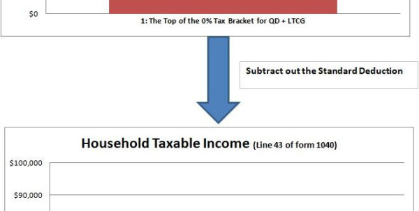1040 Excel Spreadsheet 2017 Inside Retired Houshold Tax Planning For 2018  Seeking Alpha