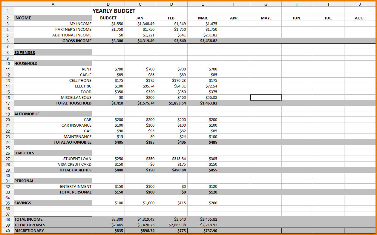 12 Month Spreadsheet Inside 12 Month Budget Spreadsheet Zoro.9Terrains.co Throughout Monthly
