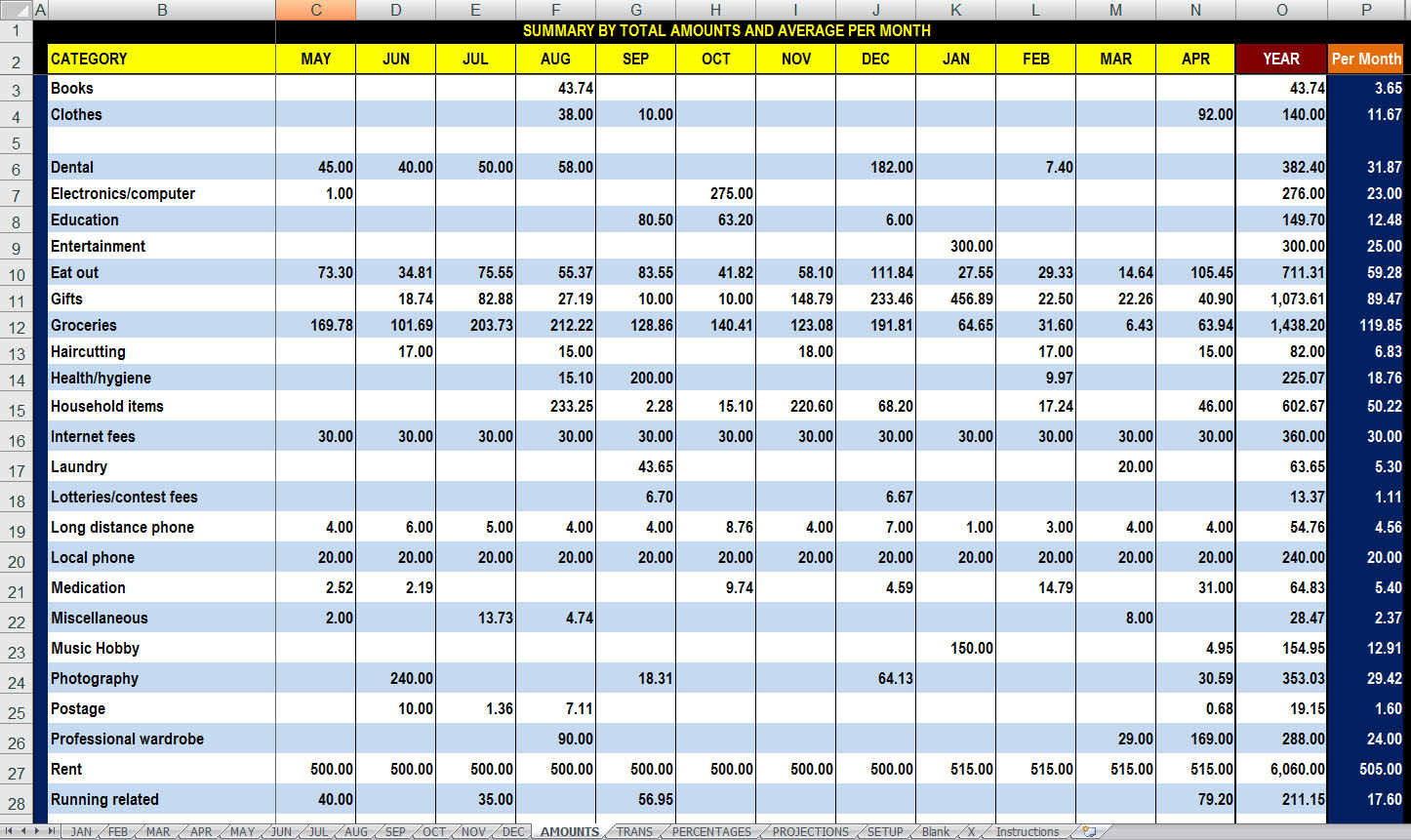 12 Month Spreadsheet Regarding Free 12 Month Advanced Finances Tracking And Analysis Spreadsheet