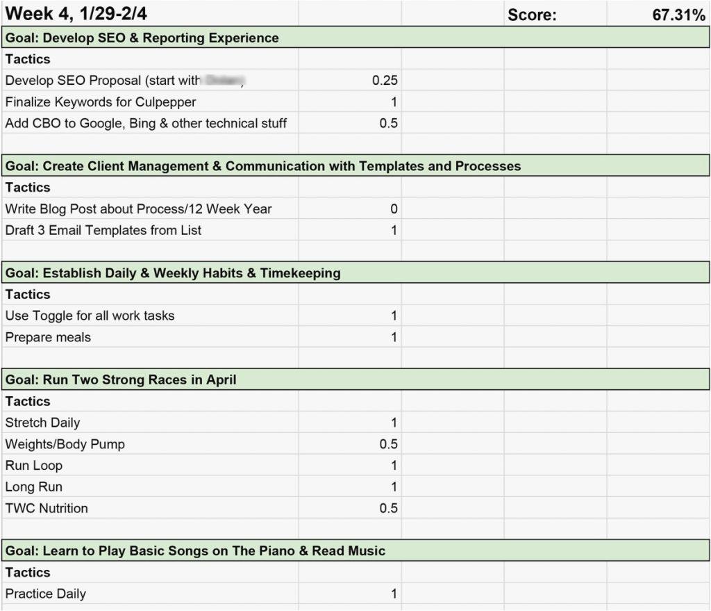 12 Week Year Spreadsheet With Regard To 12 Week Year Spreadsheet  Pywrapper