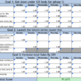 12 Week Year Spreadsheet With Regard To Case Study On The 12 Week Year