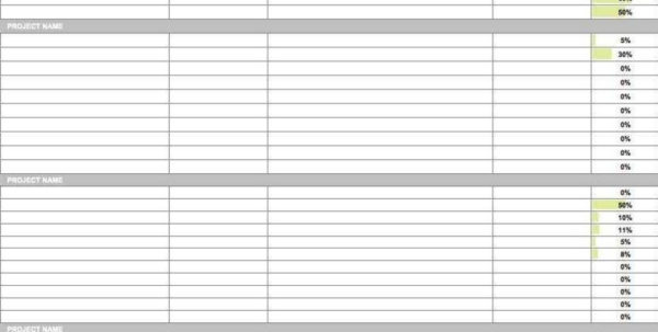 168 Hours Spreadsheet Regarding Daily Time Management Sheet With Spreadsheet Plus Project Together