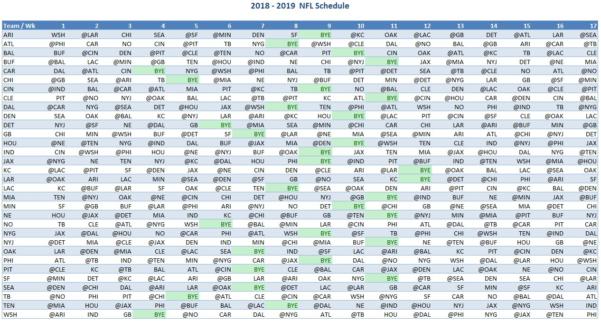 2017 Nfl Weekly Schedule Excel Spreadsheet In Xtjkb0K Excel Spreadsheet Of Nfl Schedule  Kayakmedia.ca