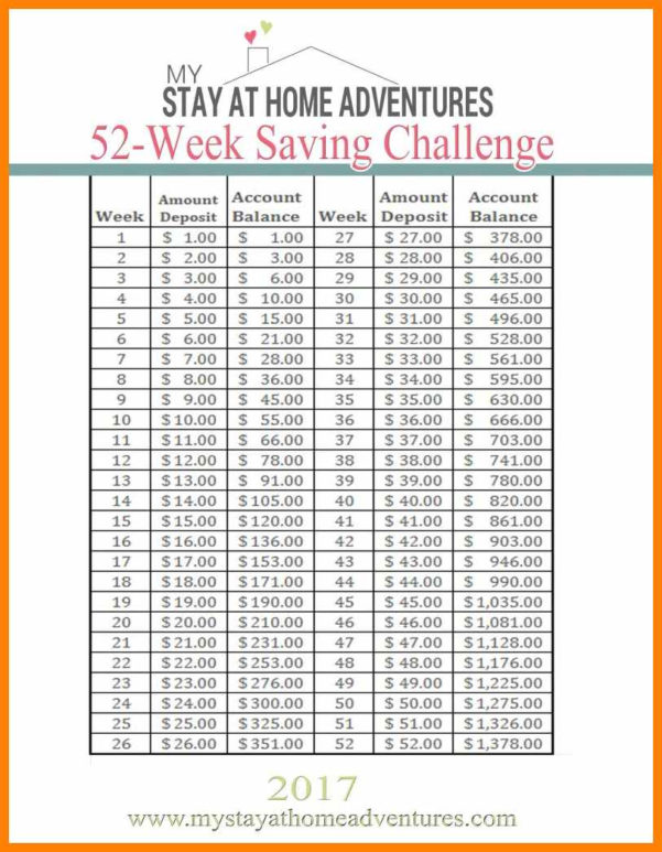 2017 Tax Planning Spreadsheet Inside 10  52 Week Savings Plan Spreadsheet  Credit Spreadsheet