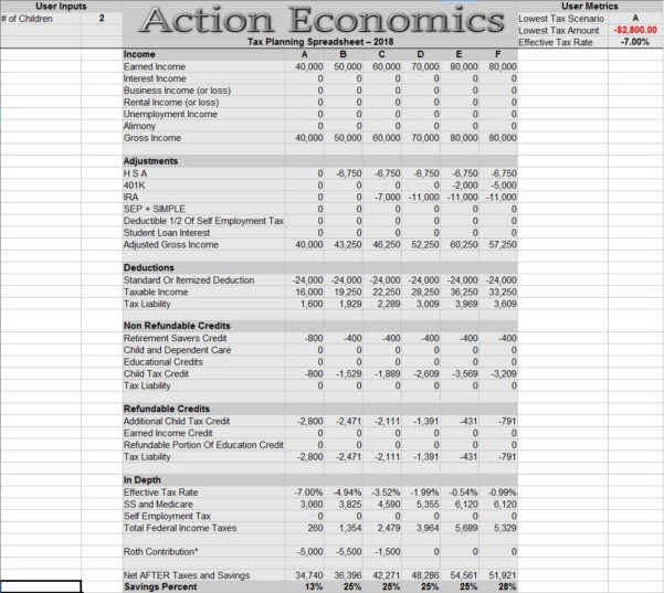 2017 Tax Planning Spreadsheet Intended For 2018 Tax Planning Spreadsheet  Action Economics