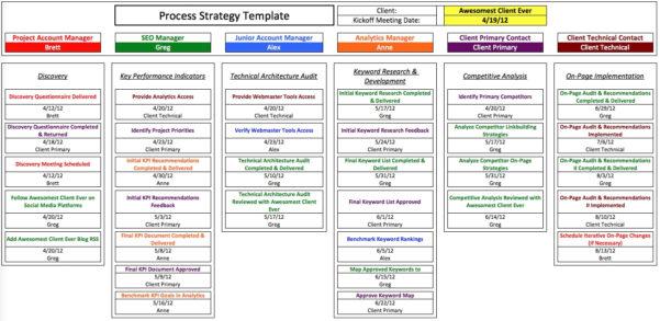 2018 Calendar Spreadsheet Google Sheets With Google Sheets Calendar Template 2018  Homebiz4U2Profit
