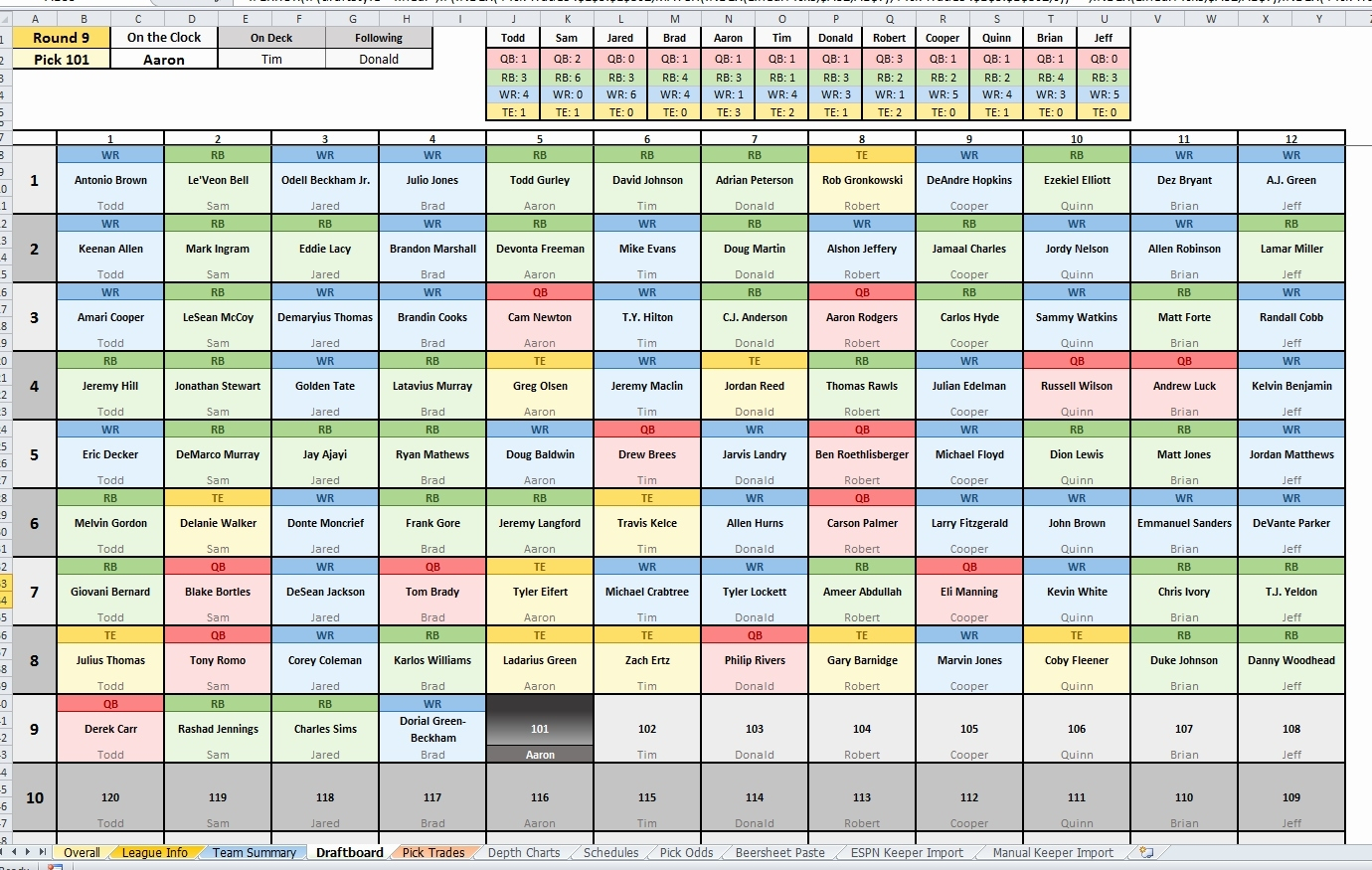 2018 Excel Spreadsheet Of Nfl Schedule For Nfl Schedule Photos Lbc9 News Excel Spreadsheet Format  Pywrapper