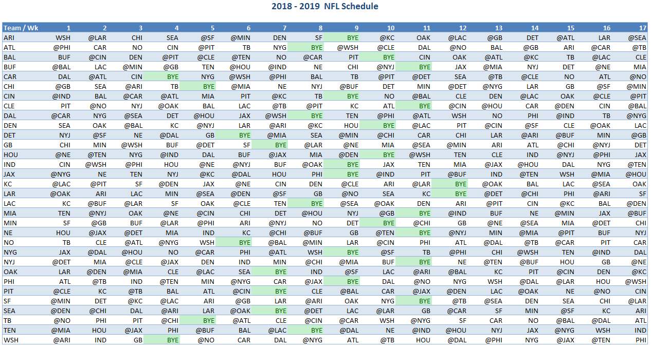 2018 Excel Spreadsheet Of Nfl Schedule Intended For Nfl 2018 Schedule