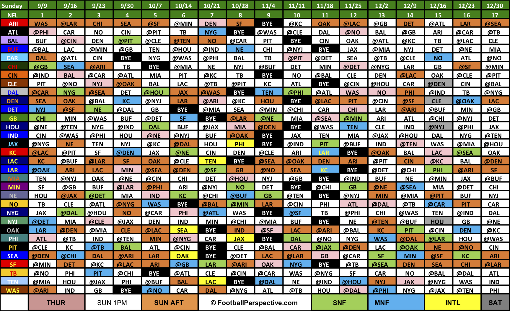 2018 Excel Spreadsheet Of Nfl Schedule pertaining to The 2018 Nfl Schedule
