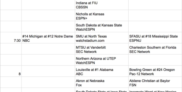 2018 Fbs Schedule Spreadsheet With Regard To College Football Schedule 2018: How To Watch Week 1's Best Games