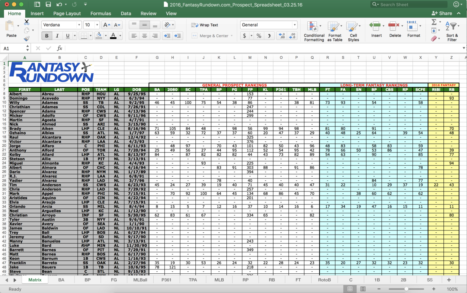 2018 Mlb Schedule Spreadsheet In Z2018 Mlb Prospect Spreadsheet  Fantasyrundown