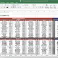 2018 Mlb Schedule Spreadsheet pertaining to Z2018 Mlb Prospect Spreadsheet  Fantasyrundown