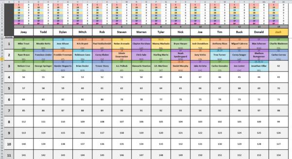 2018 Mlb Schedule Spreadsheet Regarding Csg Fantasy Baseball Spreadsheet 2018 V1 Reg   Auction Versions