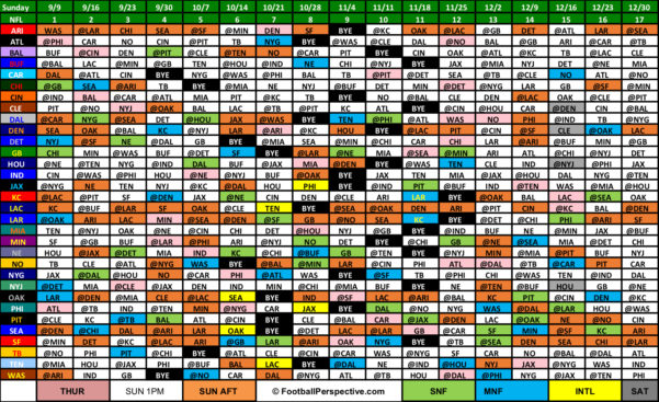 2018 Nfl Weekly Schedule Excel Spreadsheet Intended For Printable 2018 Nfl Schedule – Orek