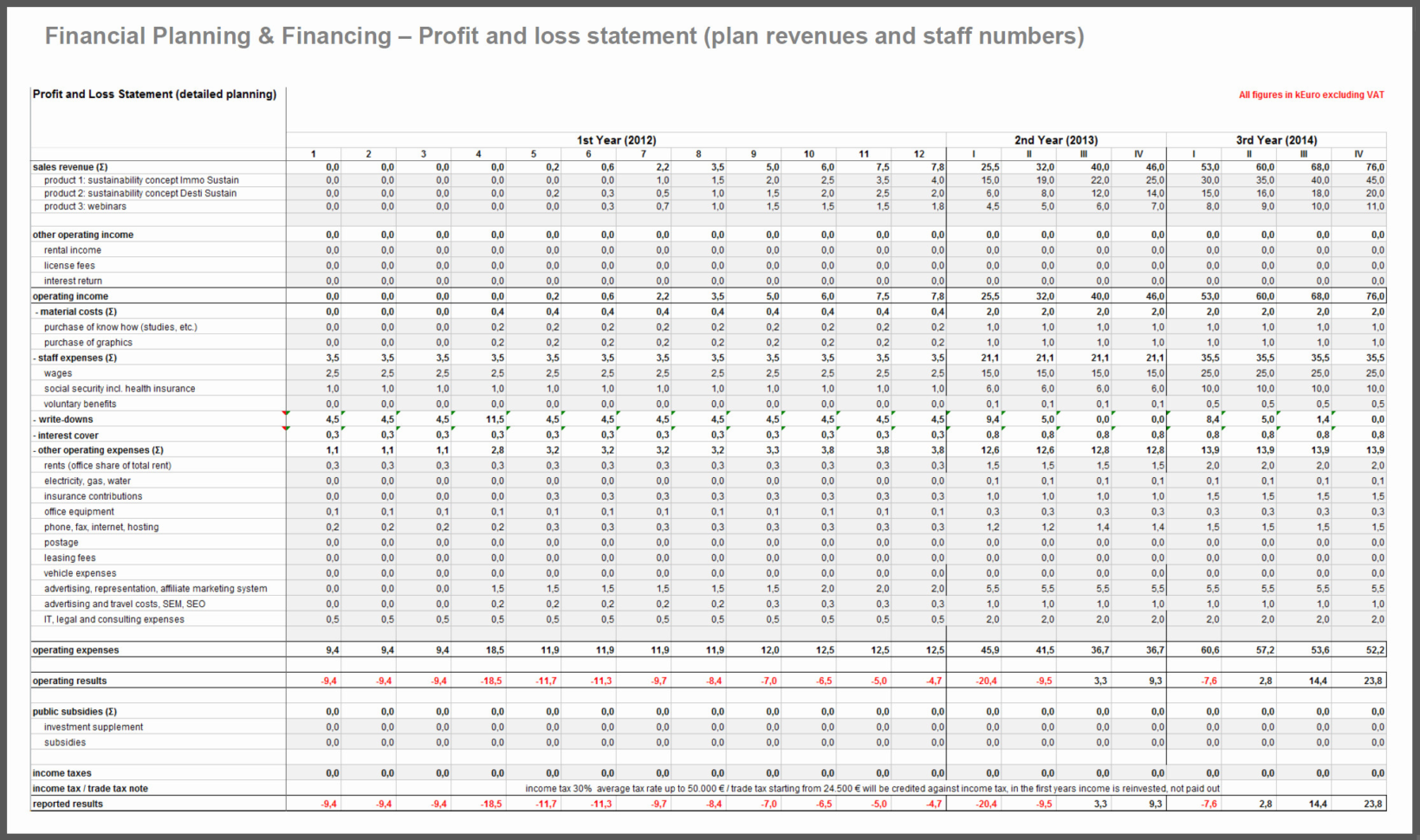 2018 Tax Planning Spreadsheet In Financial Business Model Template Free Downloads Business Plan