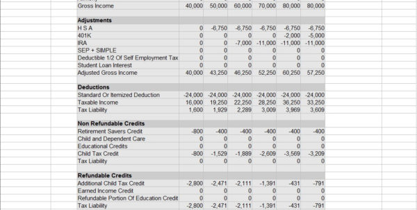 2018 Tax Planning Spreadsheet Intended For 2018 Tax Planning Spreadsheet  Action Economics