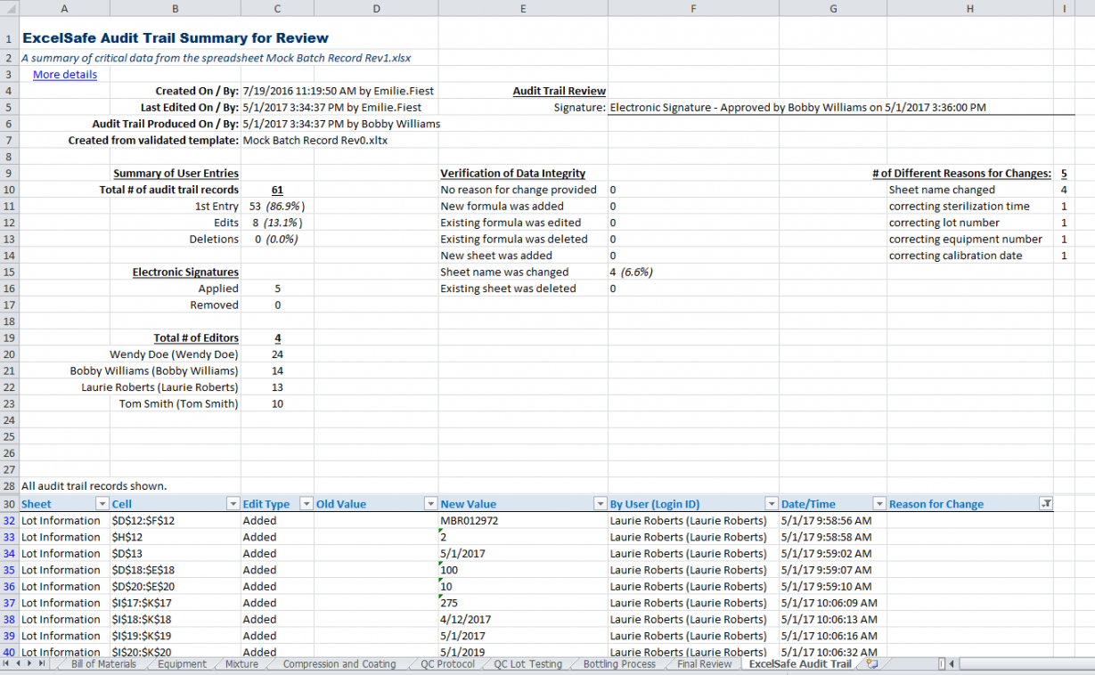 21 Cfr Part 11 Compliance For Excel Spreadsheets With Excelsafe Audit Trail Report  Ofni Systems
