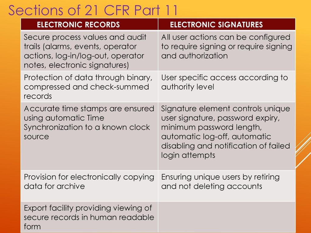 21 Cfr Part 11 Compliance For Excel Spreadsheets Within 21 Cfr Part 11 Ppt Presentation