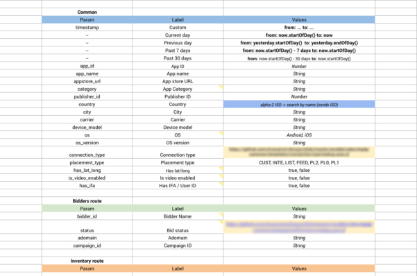 3 Dimensional Spreadsheet Intended For Multidimensional Reporting – Muzli  Design Inspiration