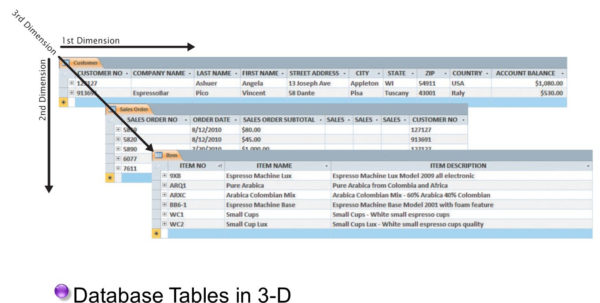 3 Dimensional Spreadsheet Regarding Accounting System Insights  Ppt Download 3 Dimensional Spreadsheet Payment Spreadsheet