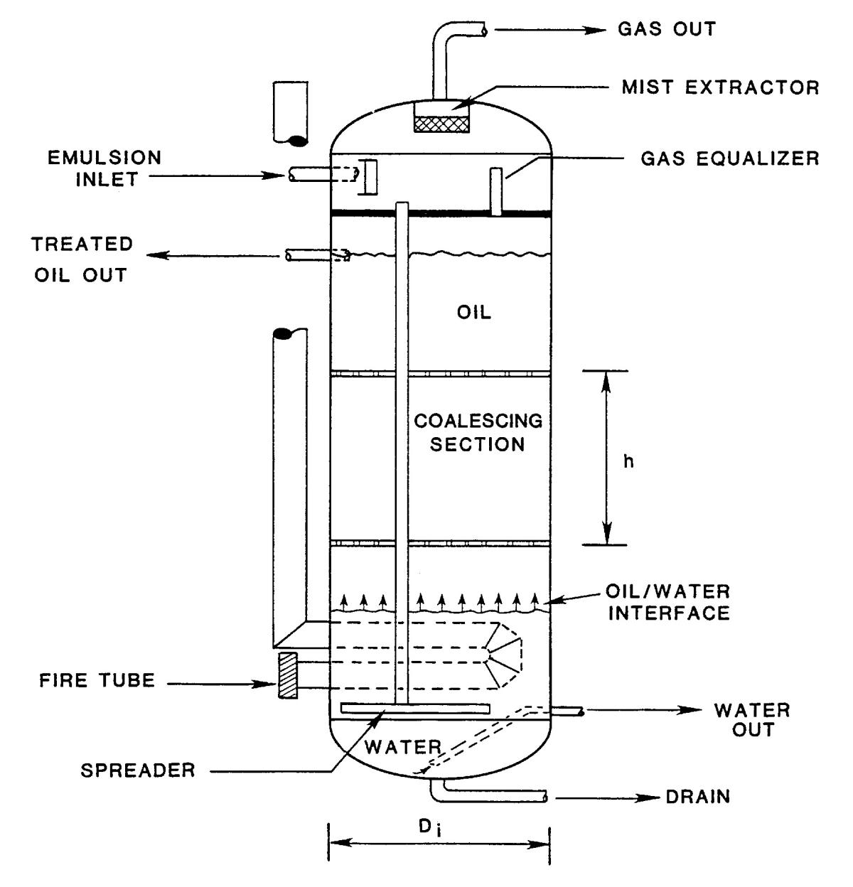 3 Phase Separator Sizing Spreadsheet With Design Guide For Sizing Vertical Oil Treaters  Cheresources